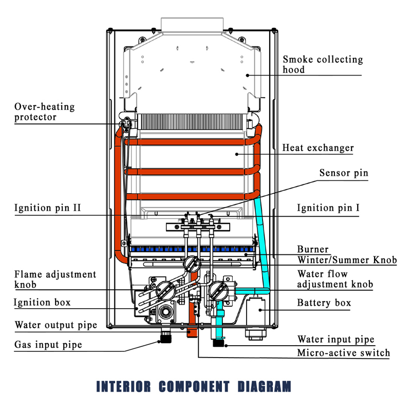 Magnificent hot water heater piping diagram photos electrical and nice diagram of a water heater pictures electrical diagram ideas ccuart Gallery